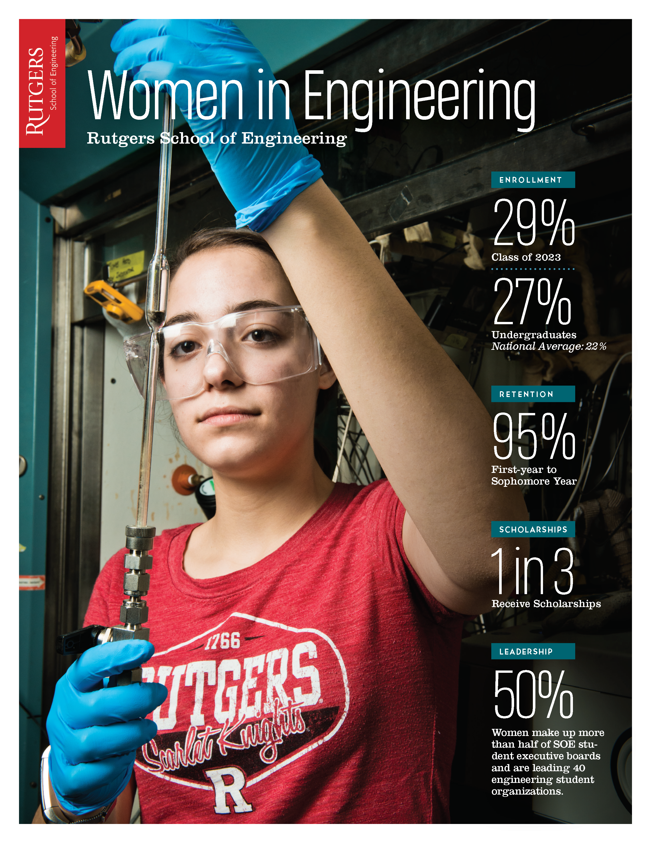Front_SOE Women_in_Engineering_hi-res.png